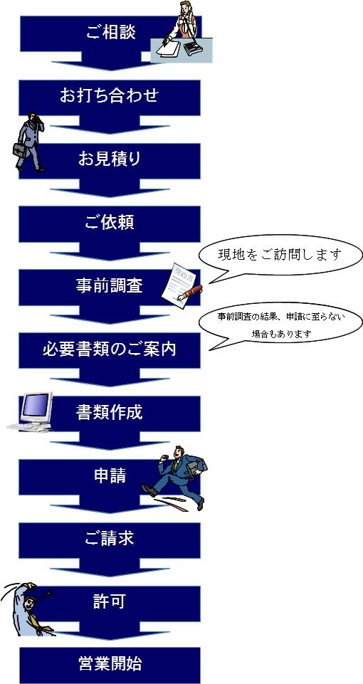tabakogyoumuhurou.jpg